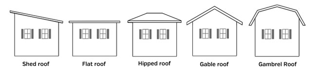 Roofing options for Building a shed style roof